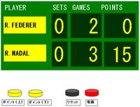 Tennisscoreboard_2