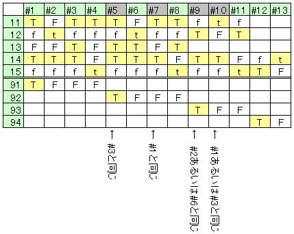 Dtmain3