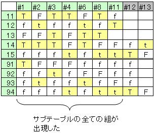 Dtmain42