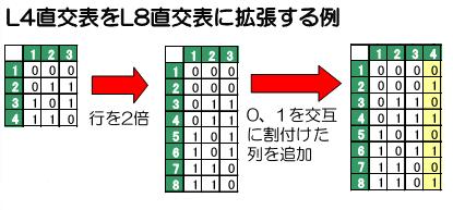 Akiyama_expand1