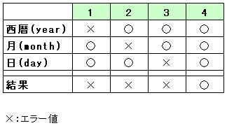 Daycount1
