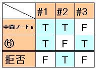 Dt034