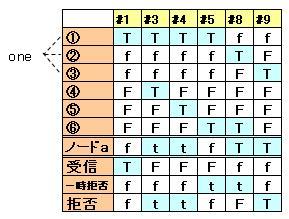 Dt04_2